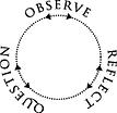 observe_reflect_question_300dpi.png