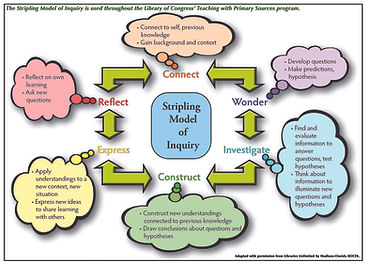 Inquiry_Model_color_graphic_from_ABC_CLI