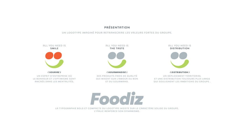 Foodiz-WOOPStudio-4.jpg