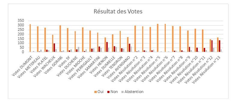 résultat1.JPG