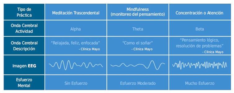 meditacion diferencias.jpg