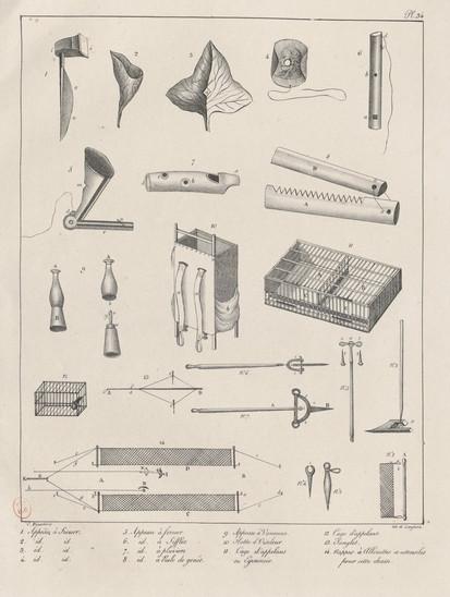 Traité général des eaux et forêts, chasses et pêches. Partie 3 Baudrillart, Jacques-Joseph (1774-1832)