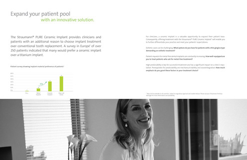 Straumann PURE Ceramic Implant Product Brochure (Inside Spread)