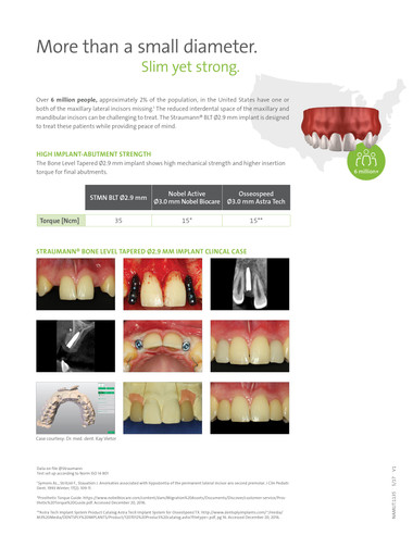 Straumann Small Diameter Implant Clinical Case Flyer