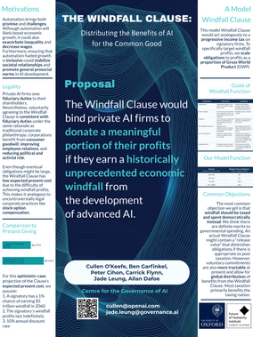 Academic Poster: Windfall Clause