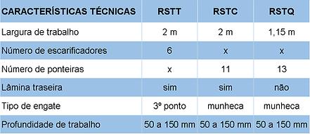 rastelo_carac.png