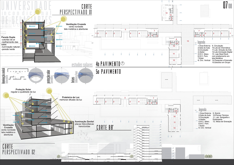 Prancha Opera Prima Concurso Arquitetura Balneário Camboriú