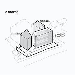 Esquema Arquitetura