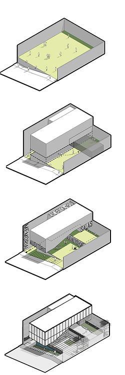 Esquema Projeto Arquitetura