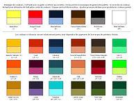 Carte de couleurs - Guide pratique pour l'artiste