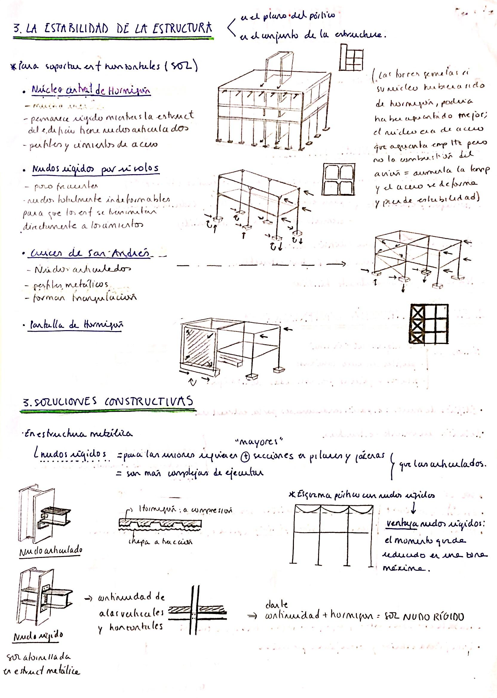 Teoría Architect Portfolio