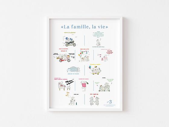 Affiche La famille. La vie. n°3
