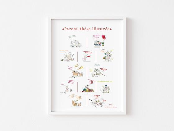 Affiche Parent-Thèse illustrée n°2