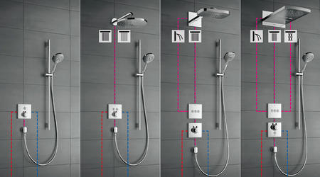 Hansgrohe Shower Concepts