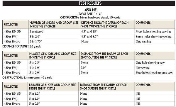 test results 1.JPG