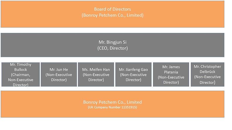 board-April-2021.jpg