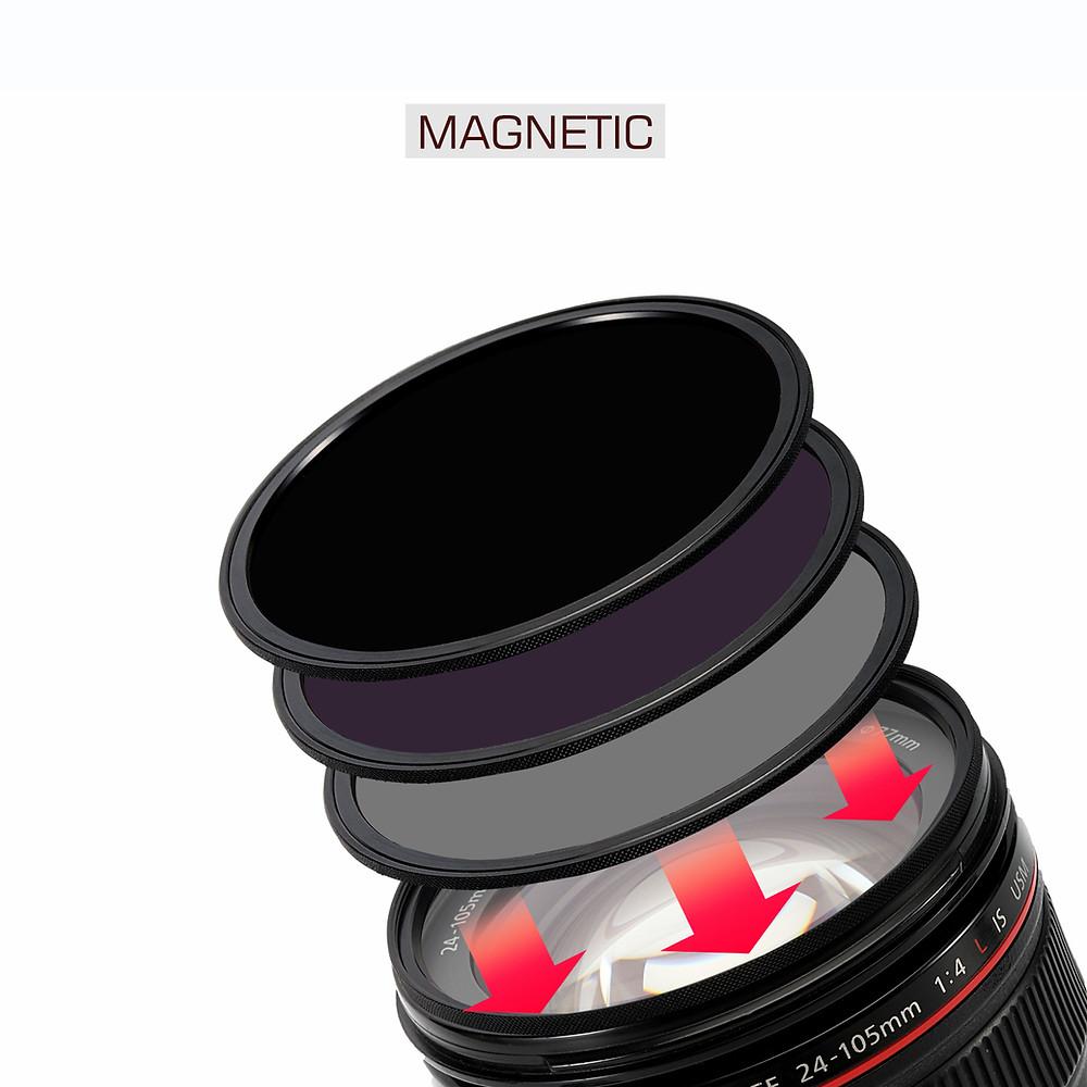 Het magnetisch filtersysteem van Kase Filters