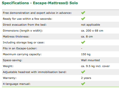 Escape-Mattress® specifications