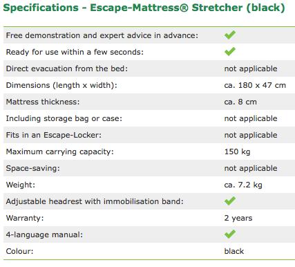 Escape-Mattress® Stretcher specifications