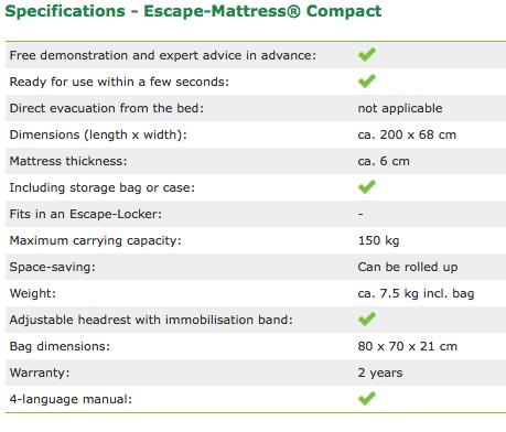 Escape-Mattress® Compact specifications