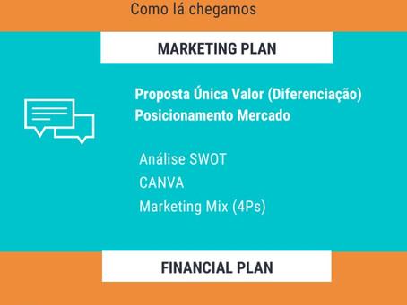 BUSINESS TOOLS - PLANO DE NEGÓCIOS