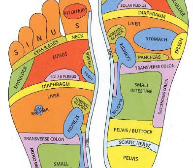 Revitalize the feet!