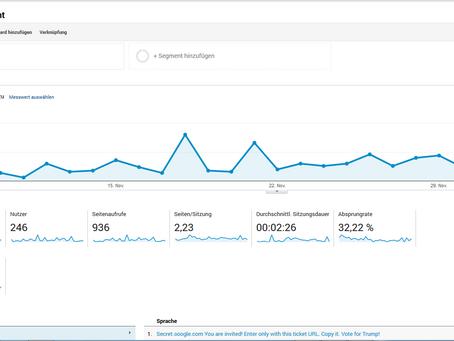 Was ist Google-Analytics?