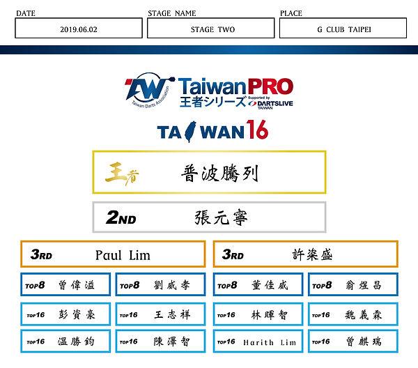 PRO排位板-STTWO-成績公布.jpg