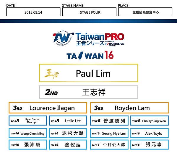 PRO排位板-ST4-成績公布.jpg
