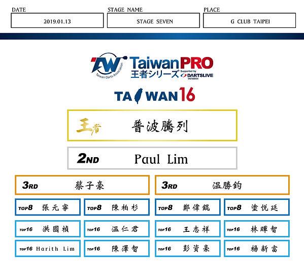 PRO排位板-ST7-成績公布.jpg