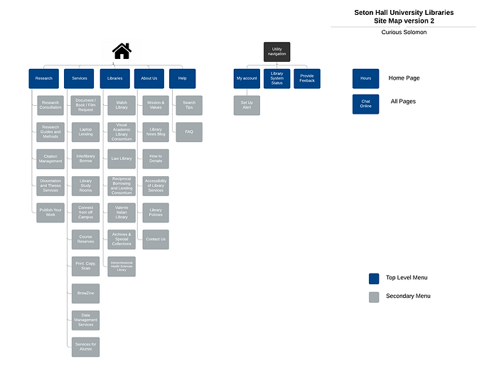 Site Map version 2_white.png