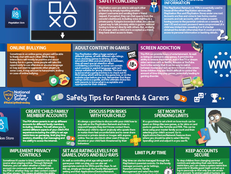 Online Safety Guide - What Parents Need to Know About PS4