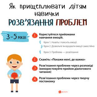 Як-прищеплювати-дітям-навички-розвязання