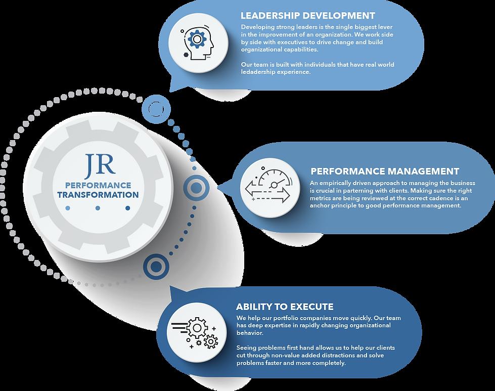 JacketRiver_PerformanceTransformation_V3