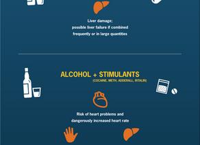 Dangerous Substance Combinations Infographic