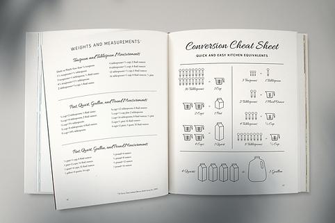 Secrets Savored book interior design mock up