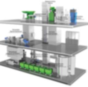 Пример устройства системы переработки отходов на корабле