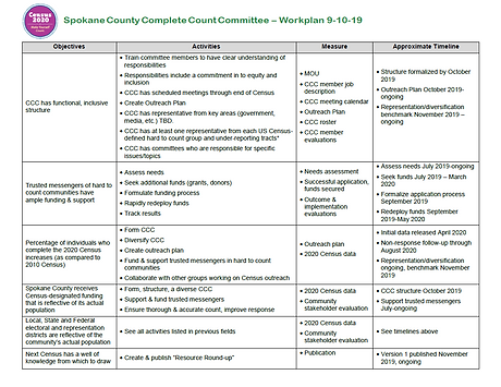 Spokane CCC Workplan Screenshot.PNG