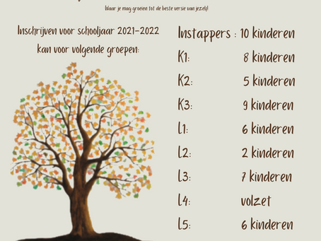 Inschrijvingen 2021-2022