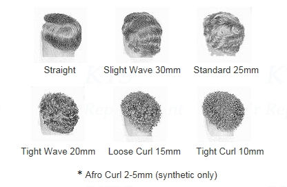 hair curl for hair replacement systems