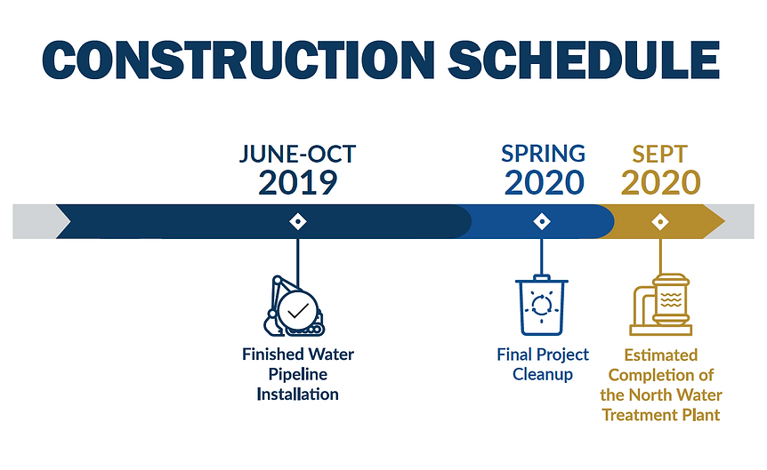 Construction-schedule-06.png