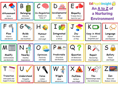 An A to Z of a Nurturing Environment