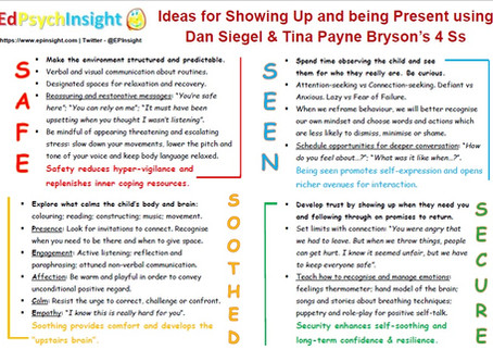 Ideas for Showing Up & Being Present using the 4 Ss