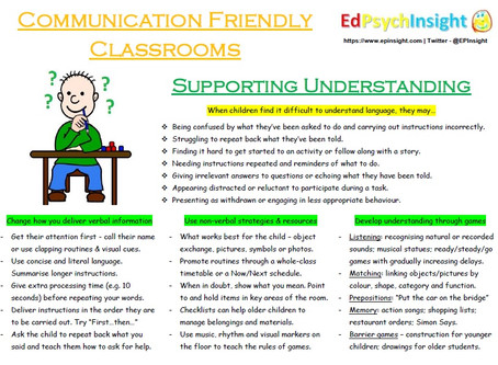 Supporting Understanding in the Classroom