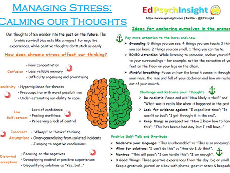 Managing Stress - Calming our Thoughts