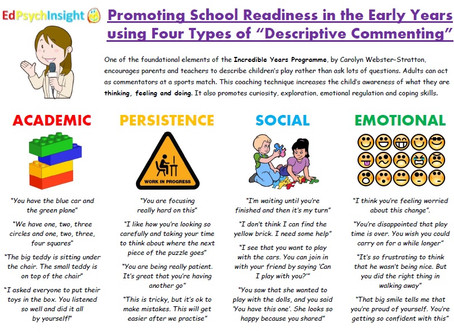 Promoting School Readiness with Descriptive Commenting