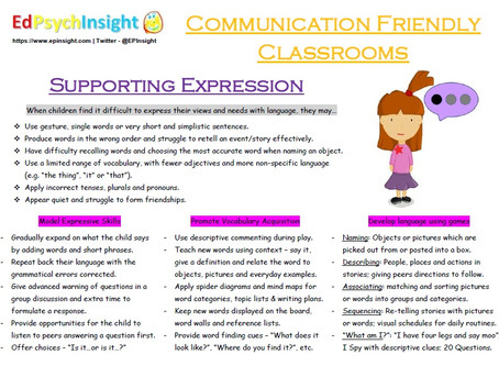 Supporting Expression in the Classroom