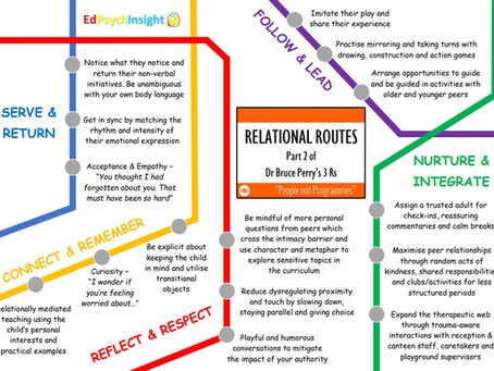 Relational Routes: Part 2 of the 3 Rs
