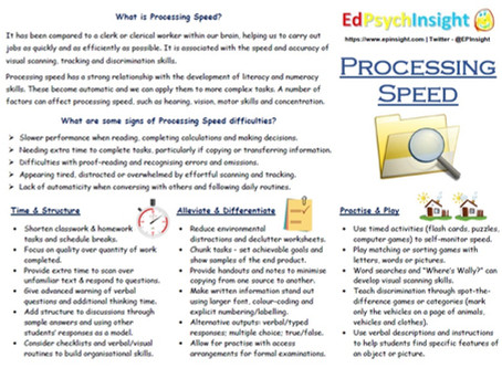 Processing Speed: Ideas for the Classroom