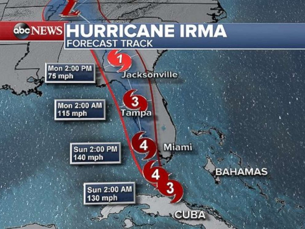 Hurricane Irma Path - Photo Credit: ABC News
